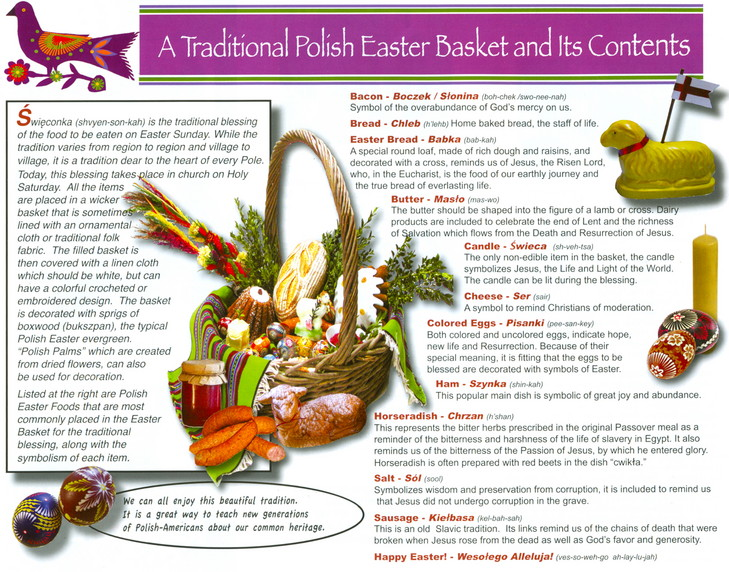 Blessed Baskets on Holy Saturday, April 3rd